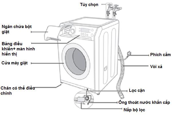 Hướng dẫn lắp đặt máy giặt nội địa Nhật đúng cách